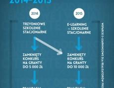 Komponent_szkoleniowy EG2015