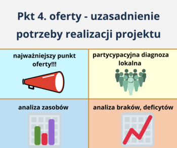 Opis sytuacji problemowej - konkurs CDR2