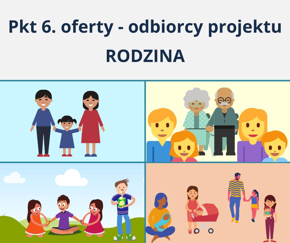 Odbiorcy projektu - konkurs CDR2
