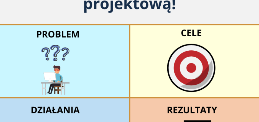 Infografika dotycząca logiki projektowej w projekcie CDR2