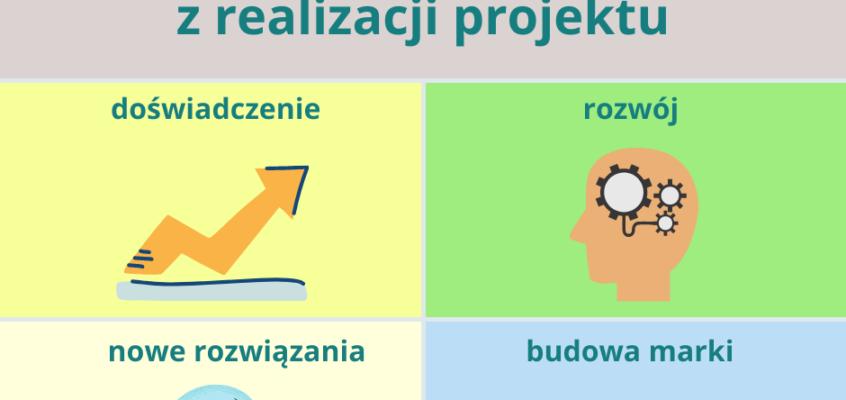 Korzyści dla organizacji z realizacji projektu