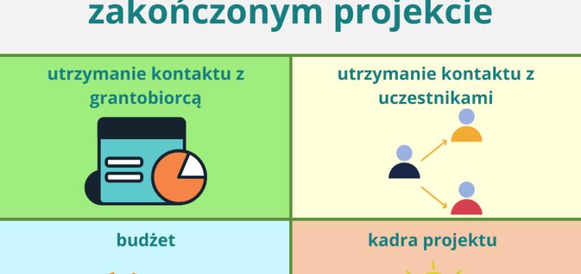 Infografika dotycząca działań po zakończeniu realizacji projektu